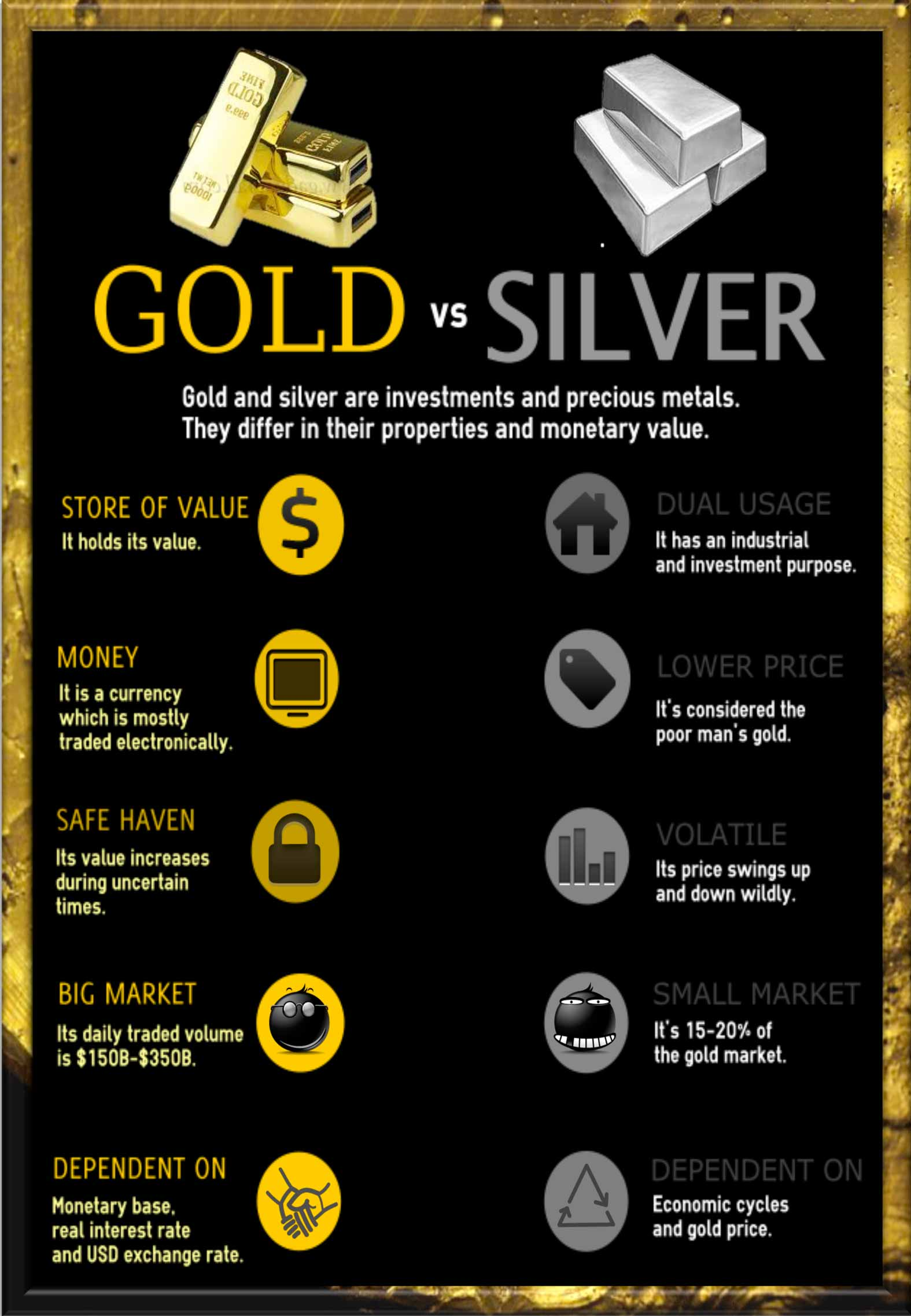 research paper gold price Bullionstar research bullionstar gold  paper vs physical gold and  the paper spot price of gold is the price you pay per oz for actual bullion plus the.
