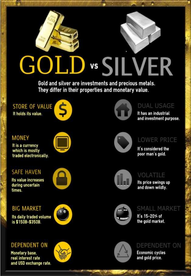 Platinum forex trading group